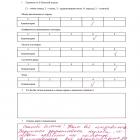 Лилия Сабирова - Отзывы об отдыхе на Каштаке в Абхазии