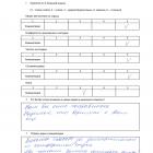 Мария Вус - Отзывы об отдыхе на Каштаке в Абхазии