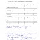 Оксана Дройская - Отзывы об отдыхе на Каштаке в Абхазии